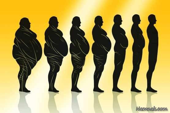 برای وزن کم کردن، به این شکل غذا بخورید